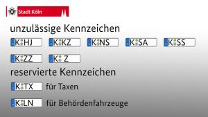 Grafik eines DGS-Videos: Unzulässige Kennzeichen in Köln